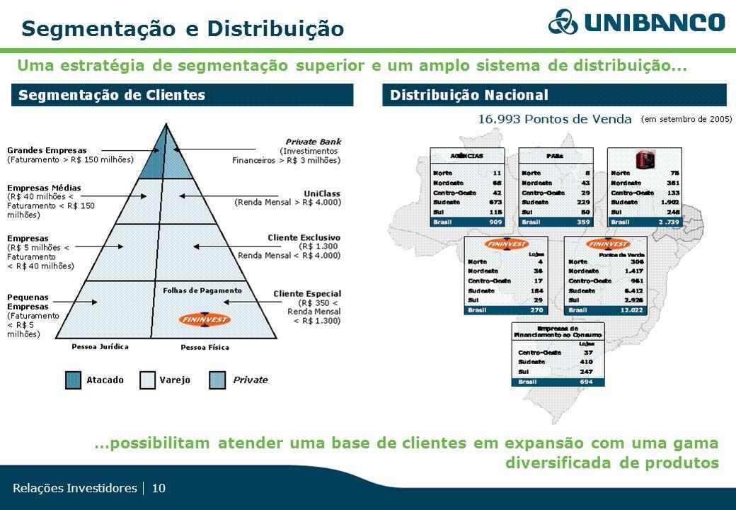 Relações Investidores 10 Segmentação e Distribuição Uma estratégia de segmentação superior e um amplo sistema de distribuição... …possibilitam atender