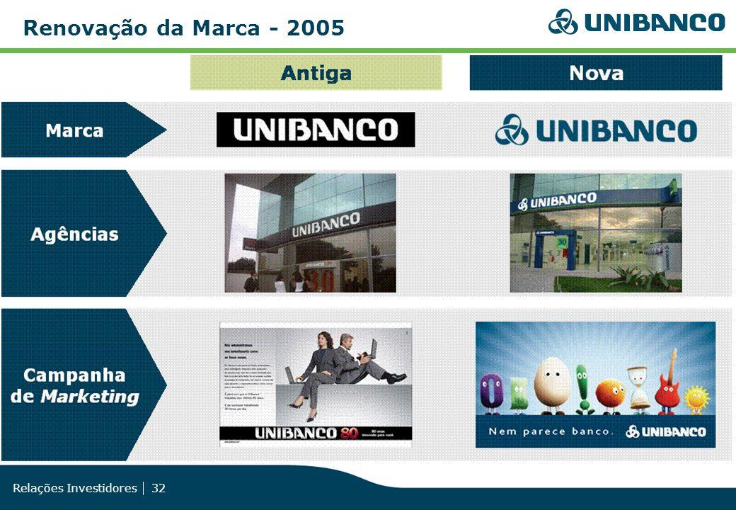 Relações Investidores 32 Renovação da Marca - 2005