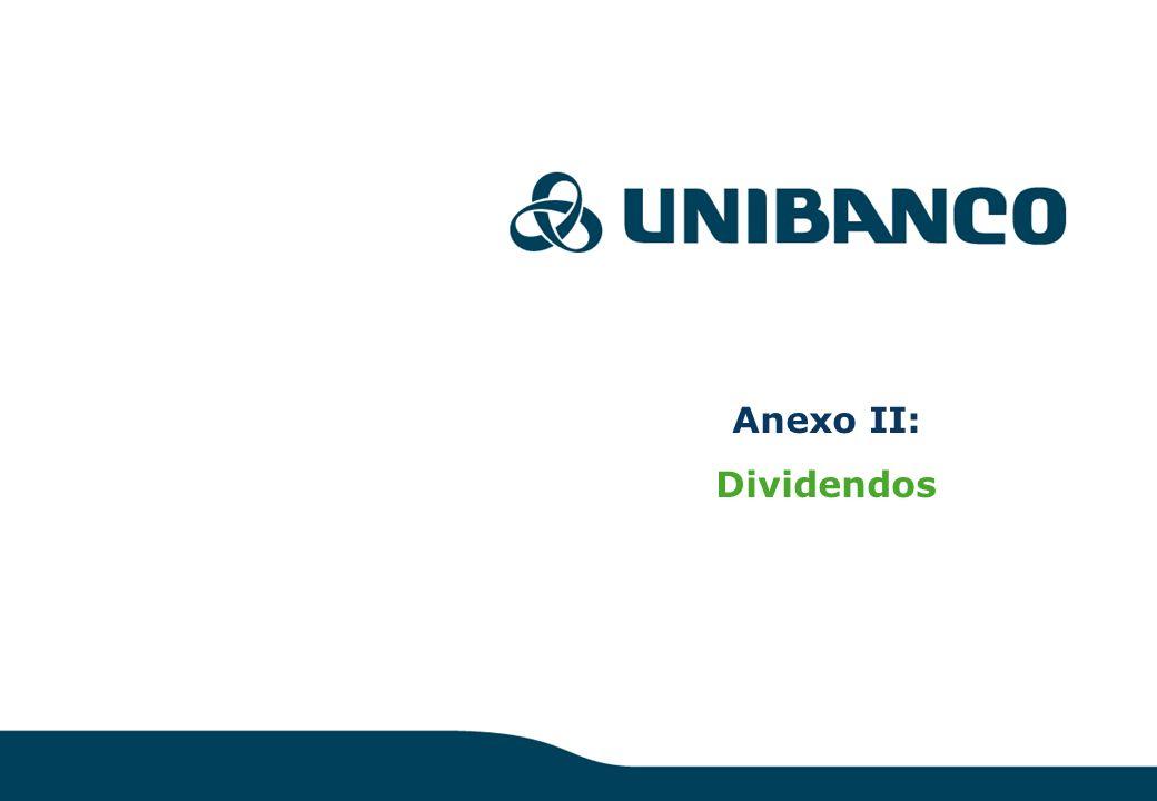 Relações Investidores 33 Anexo II: Dividendos