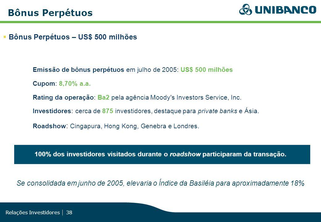 Relações Investidores 38 Bônus Perpétuos Bônus Perpétuos – US$ 500 milhões Emissão de bônus perpétuos em julho de 2005: US$ 500 milhões Cupom: 8,70% a