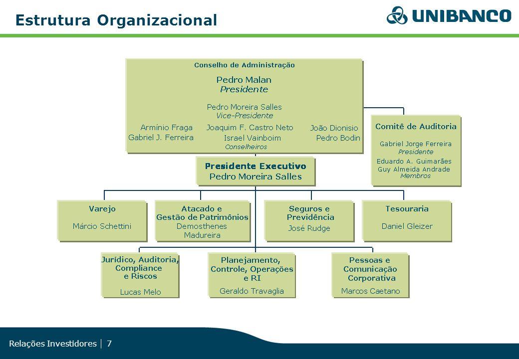 Relações Investidores 7 Estrutura Organizacional