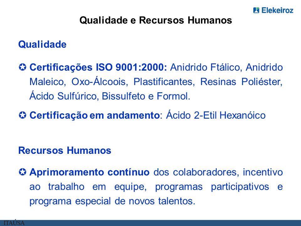 Signatária do Programa de Atuação Responsável Associação Brasileira da Indústria Química – ABIQUIM & International Council of Chemical Associations –