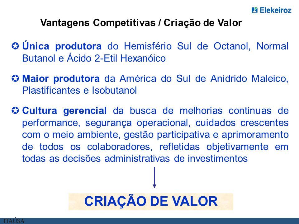 Qualidade Certificações ISO 9001:2000: Anidrido Ftálico, Anidrido Maleico, Oxo-Álcoois, Plastificantes, Resinas Poliéster, Ácido Sulfúrico, Bissulfeto