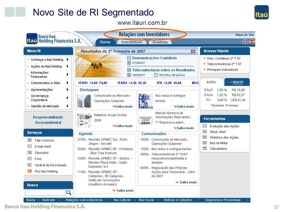 Itaú Holding no Mercado de Capitais
