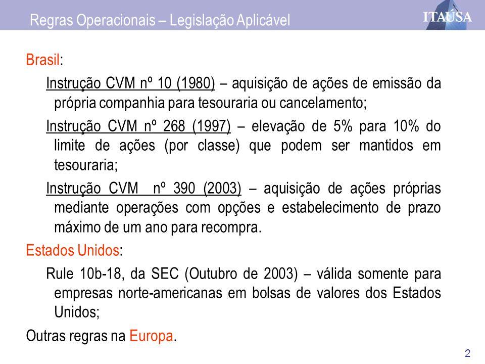 2 Regras Operacionais – Legislação Aplicável Brasil: Instrução CVM nº 10 (1980) – aquisição de ações de emissão da própria companhia para tesouraria o
