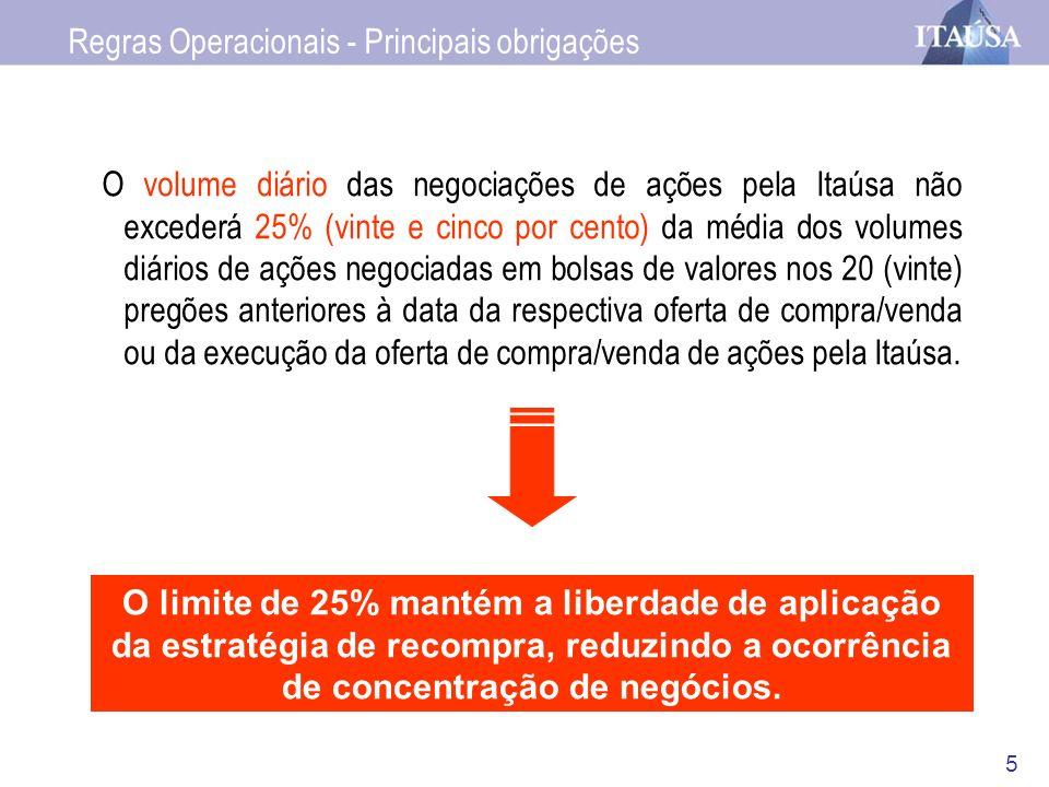 5 O volume diário das negociações de ações pela Itaúsa não excederá 25% (vinte e cinco por cento) da média dos volumes diários de ações negociadas em