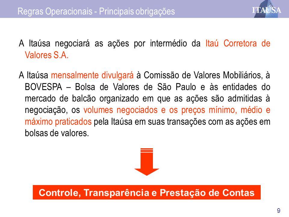9 A Itaúsa mensalmente divulgará à Comissão de Valores Mobiliários, à BOVESPA – Bolsa de Valores de São Paulo e às entidades do mercado de balcão orga