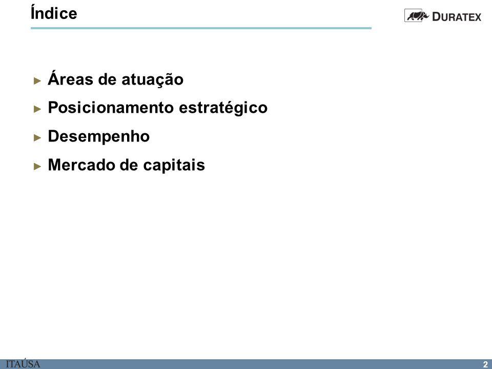 2 Índice Áreas de atuação Posicionamento estratégico Desempenho Mercado de capitais