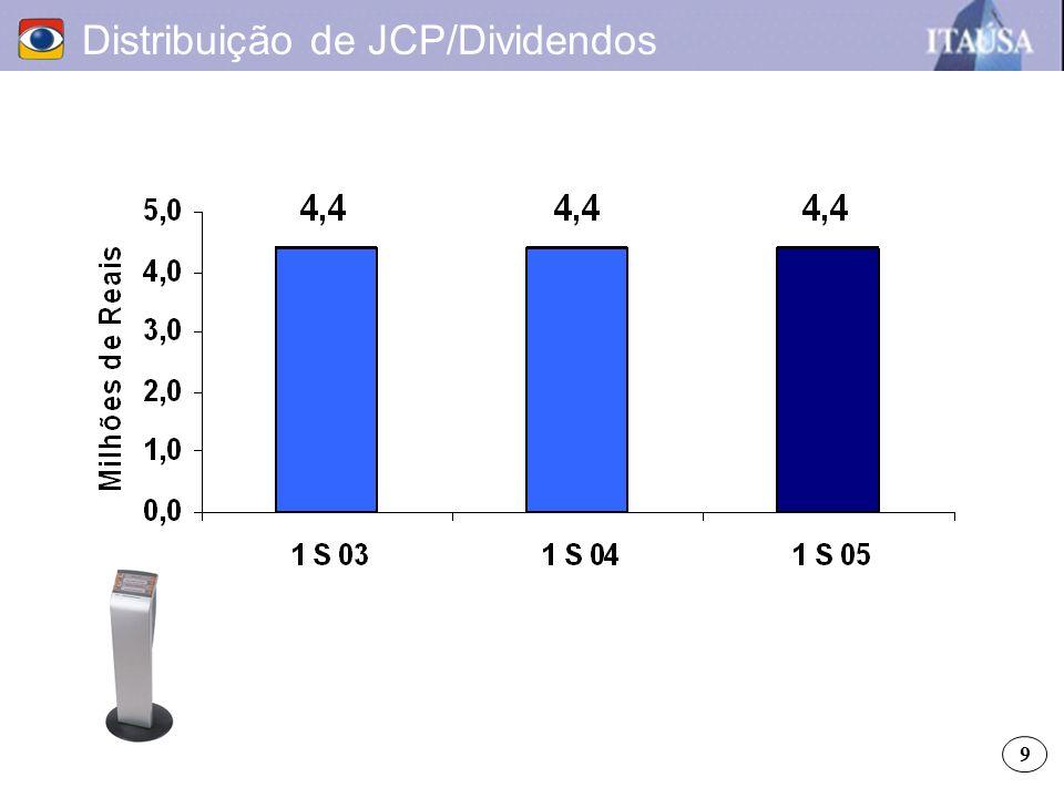 Distribuição de JCP/Dividendos 9
