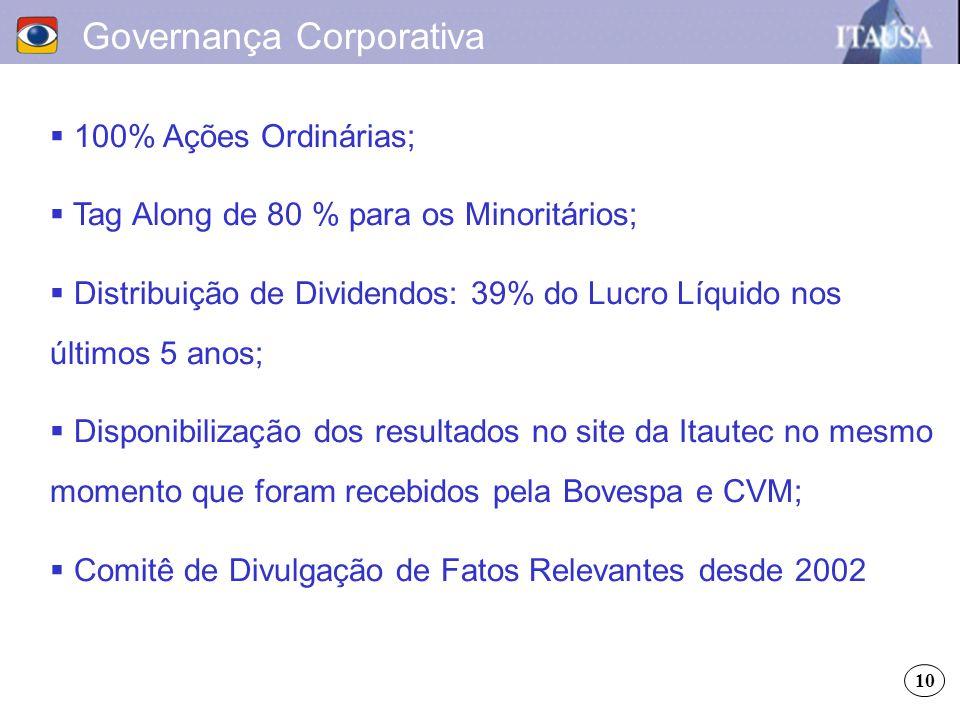 100% Ações Ordinárias; Tag Along de 80 % para os Minoritários; Distribuição de Dividendos: 39% do Lucro Líquido nos últimos 5 anos; Disponibilização d