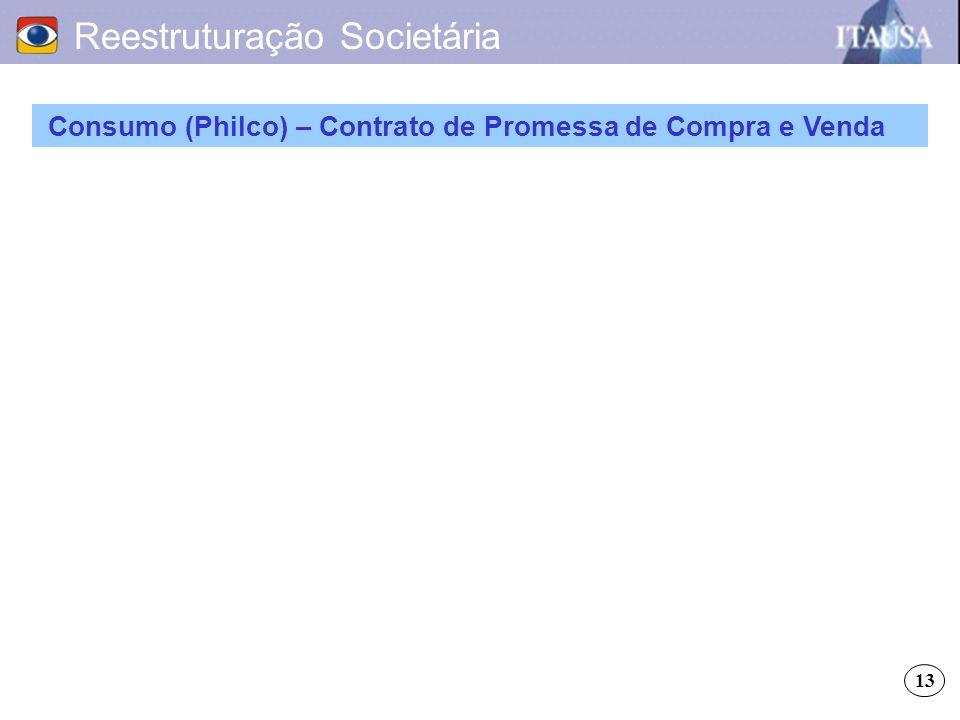 Consumo (Philco) – Contrato de Promessa de Compra e Venda Reestruturação Societária 13