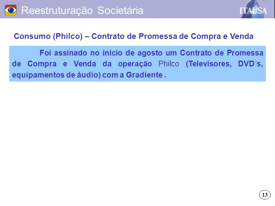 Consumo (Philco) – Contrato de Promessa de Compra e Venda Reestruturação Societária Foi assinado no início de agosto um Contrato de Promessa de Compra