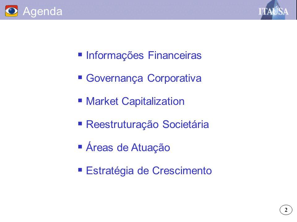 Informações Financeiras Governança Corporativa Market Capitalization Reestruturação Societária Áreas de Atuação Estratégia de Crescimento Agenda 2