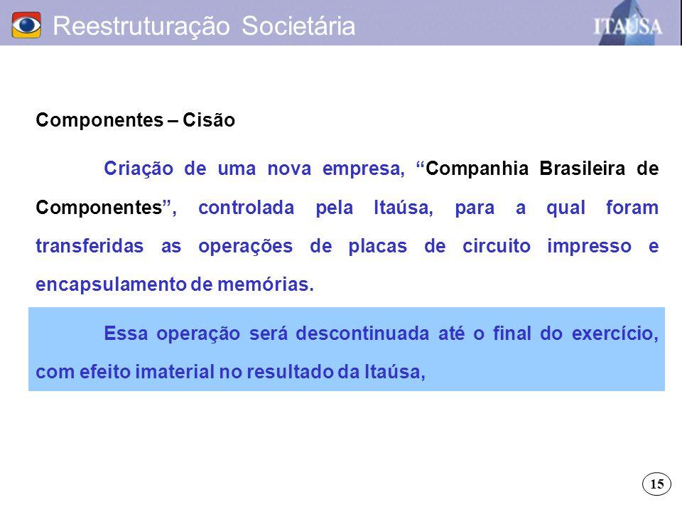 Componentes – Cisão Criação de uma nova empresa, Companhia Brasileira de Componentes, controlada pela Itaúsa, para a qual foram transferidas as operaç