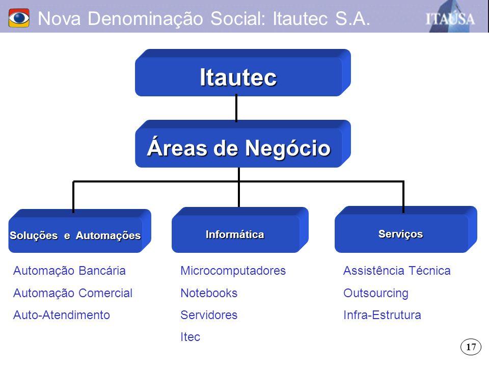 Soluções e Automações Áreas de Negócio Serviços Informática Nova Denominação Social: Itautec S.A. Automação Bancária Automação Comercial Auto-Atendime