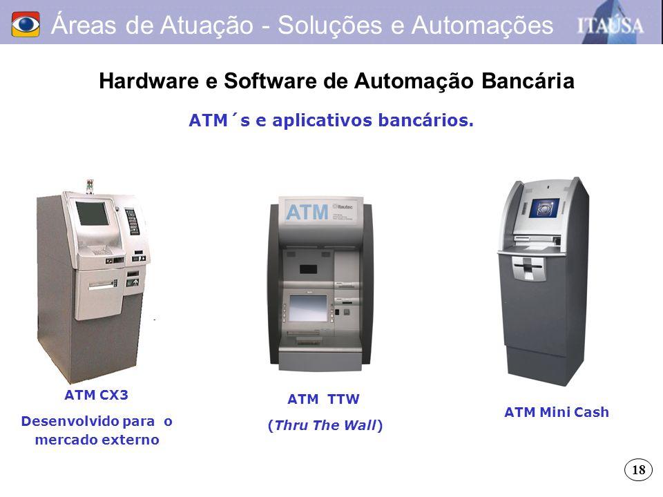 ATM´s e aplicativos bancários. Áreas de Atuação - Soluções e Automações ATM Mini Cash ATM CX3 Desenvolvido para o mercado externo ATM TTW (Thru The Wa