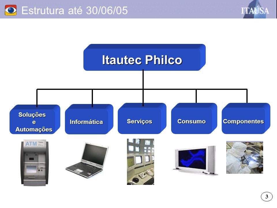 Soluções e Automações Automações Itautec Philco Serviços Informática Estrutura até 30/06/05 ConsumoComponentes 3