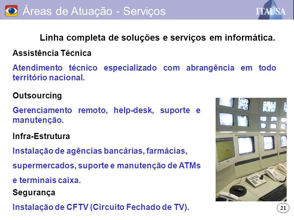 Áreas de Atuação - Serviços Linha completa de soluções e serviços em informática. Infra-Estrutura Instalação de agências bancárias, farmácias, superme