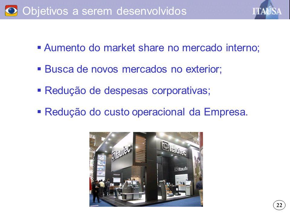 Objetivos a serem desenvolvidos Aumento do market share no mercado interno; Busca de novos mercados no exterior; Redução de despesas corporativas; Red