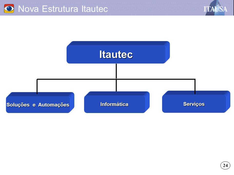Soluções e Automações Itautec Serviços Informática Nova Estrutura Itautec 24