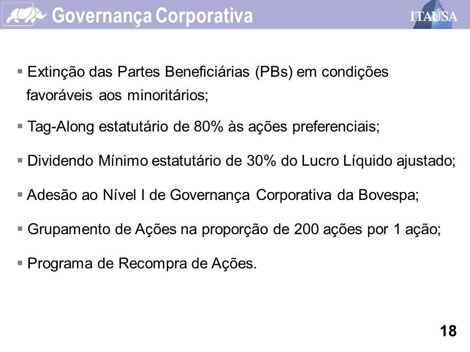 Governança Corporativa Extinção das Partes Beneficiárias (PBs) em condições favoráveis aos minoritários; Tag-Along estatutário de 80% às ações prefere