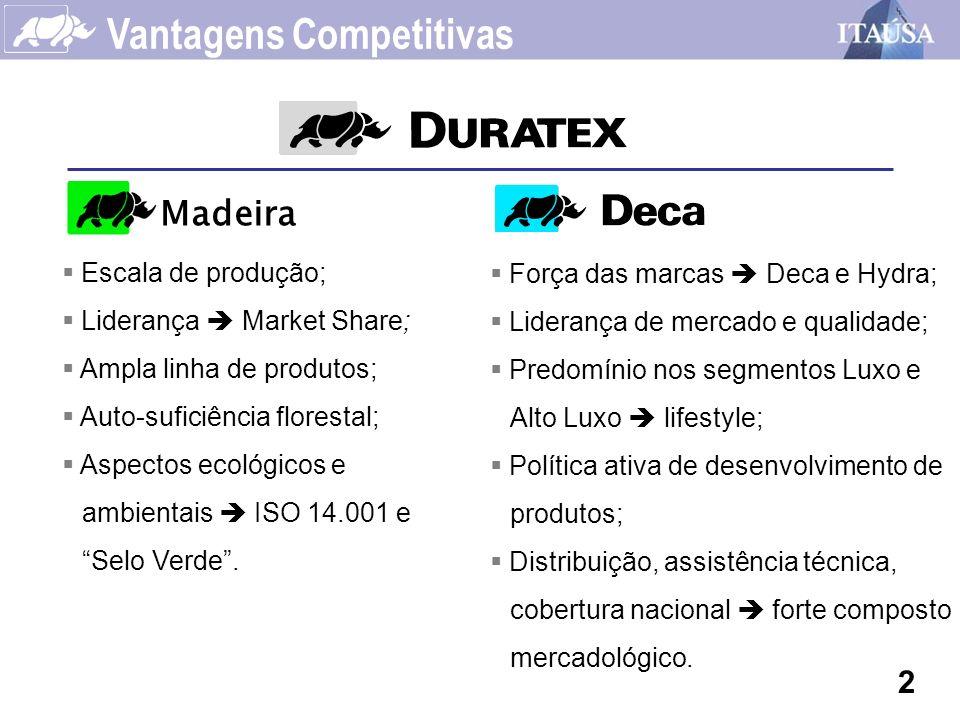 Vantagens Competitivas 2 Força das marcas Deca e Hydra; Liderança de mercado e qualidade; Predomínio nos segmentos Luxo e Alto Luxo lifestyle; Polític