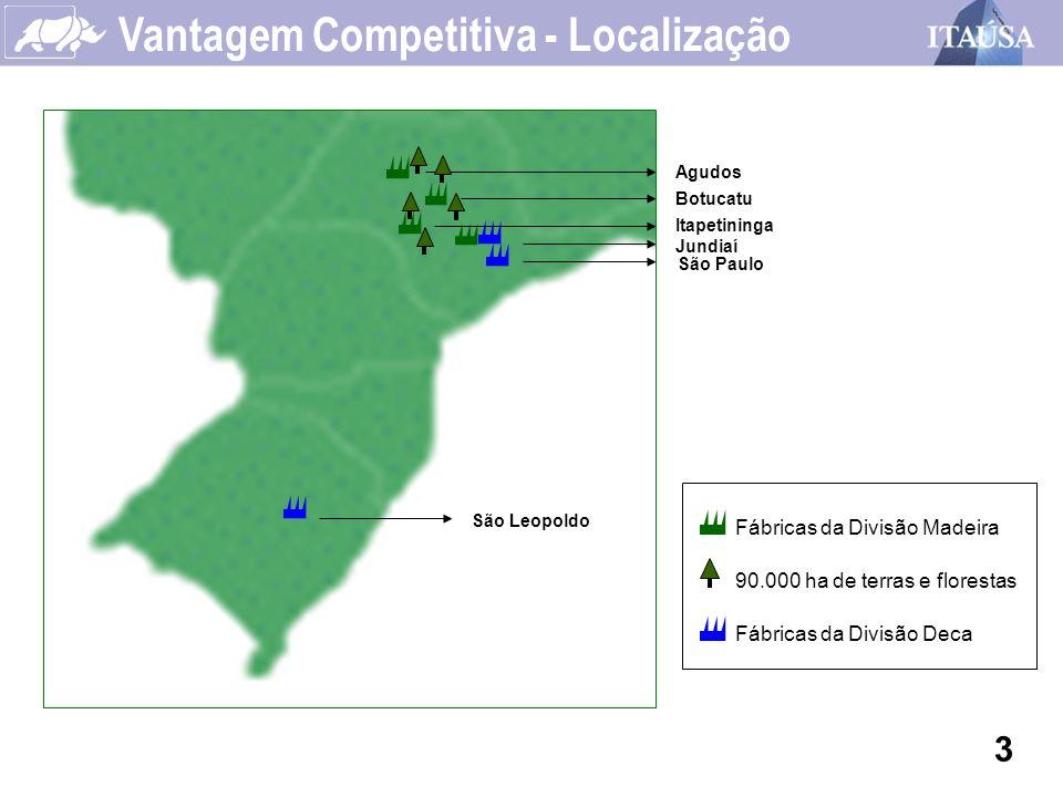 Vantagem Competitiva - Localização 3 Fábricas da Divisão Madeira 90.000 ha de terras e florestas Fábricas da Divisão Deca São Leopoldo São Paulo Jundi