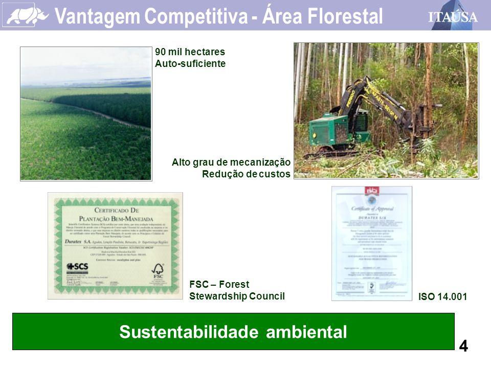 Vantagem Competitiva - Área Florestal 4 Alto grau de mecanização Redução de custos 90 mil hectares Auto-suficiente FSC – Forest Stewardship Council IS