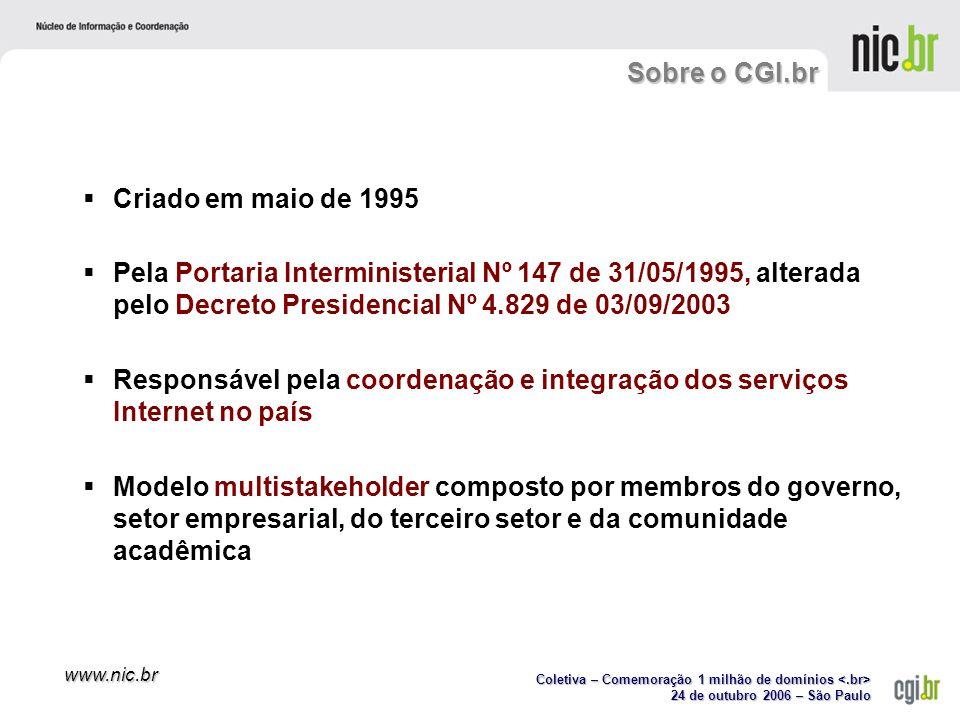 Coletiva – Comemoração 1 milhão de domínios Coletiva – Comemoração 1 milhão de domínios 24 de outubro 2006 – São Paulo www.nic.br Parceria com o Observatório Nacional