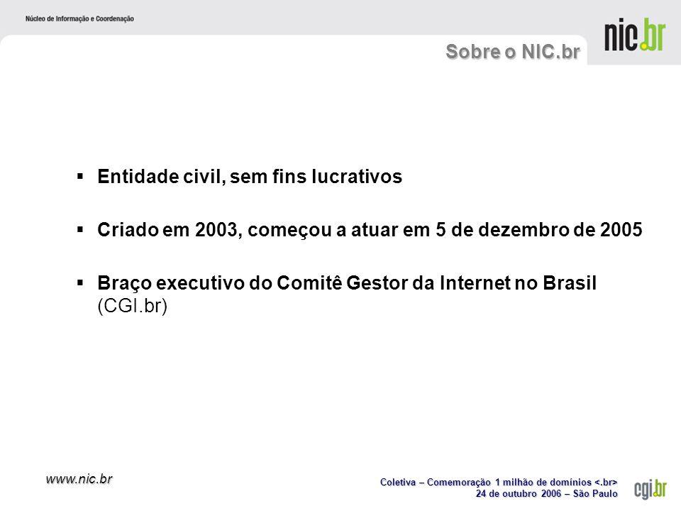 Coletiva – Comemoração 1 milhão de domínios Coletiva – Comemoração 1 milhão de domínios 24 de outubro 2006 – São Paulo www.nic.br Entidade civil, sem fins lucrativos Criado em 2003, começou a atuar em 5 de dezembro de 2005 Braço executivo do Comitê Gestor da Internet no Brasil (CGI.br) Sobre o NIC.br
