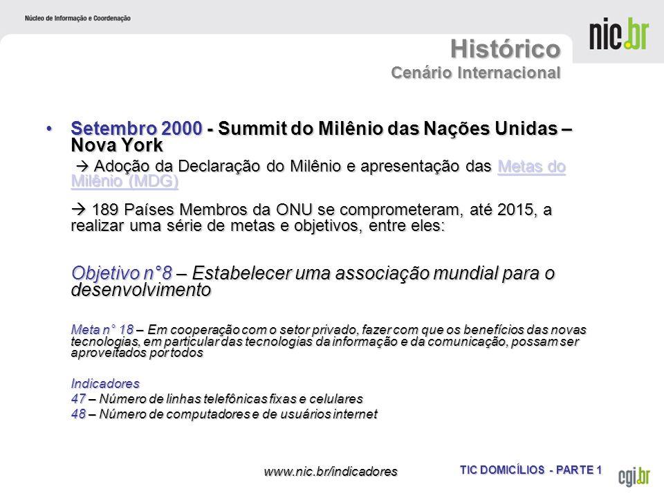 TIC DOMICÍLIOS - PARTE 1 www.nic.br/indicadores Histórico Cenário Internacional Setembro 2000 - Summit do Milênio das Nações Unidas – Nova YorkSetembr