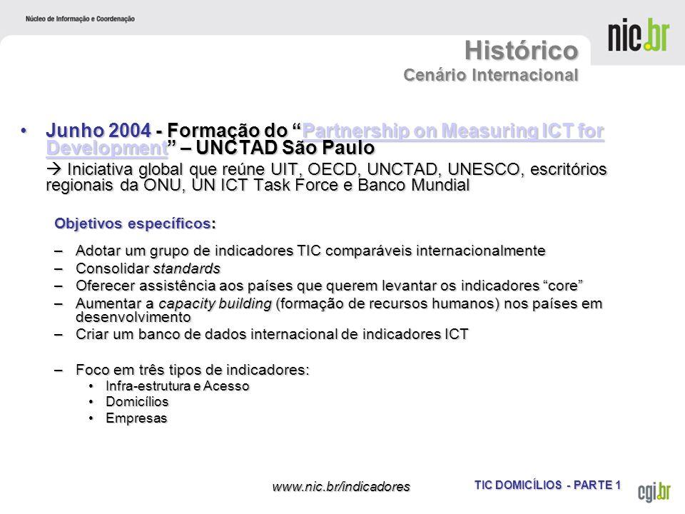 TIC DOMICÍLIOS - PARTE 1 www.nic.br/indicadores Histórico Cenário Internacional Junho 2004 - Formação do Partnership on Measuring ICT for Development
