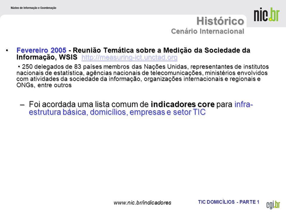 TIC DOMICÍLIOS - PARTE 1 www.nic.br/indicadores Histórico Cenário Internacional Fevereiro 2005 - Reunião Temática sobre a Medição da Sociedade da Info