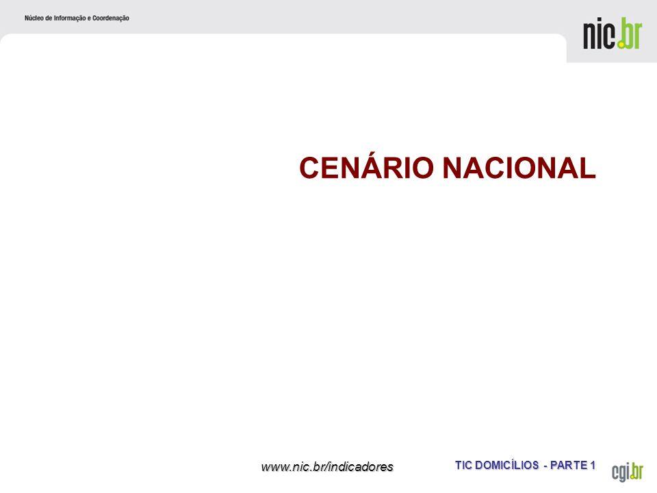 TIC DOMICÍLIOS - PARTE 1 www.nic.br/indicadores CENÁRIO NACIONAL