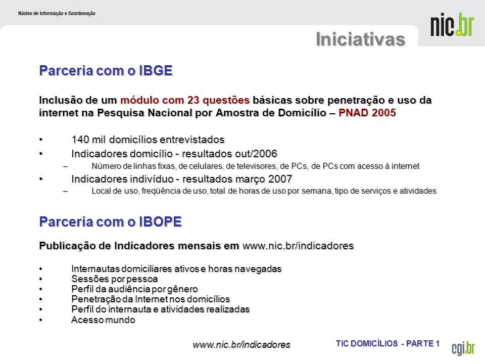 TIC DOMICÍLIOS - PARTE 1 www.nic.br/indicadores Iniciativas Parceria com o IBGE Inclusão de um módulo com 23 questões básicas sobre penetração e uso d