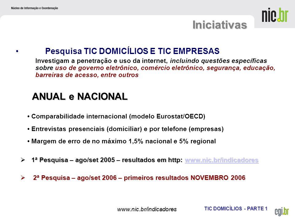 TIC DOMICÍLIOS - PARTE 1 www.nic.br/indicadores Iniciativas Pesquisa TIC DOMICÍLIOS E TIC EMPRESAS Investigam a penetração e uso da internet, incluind