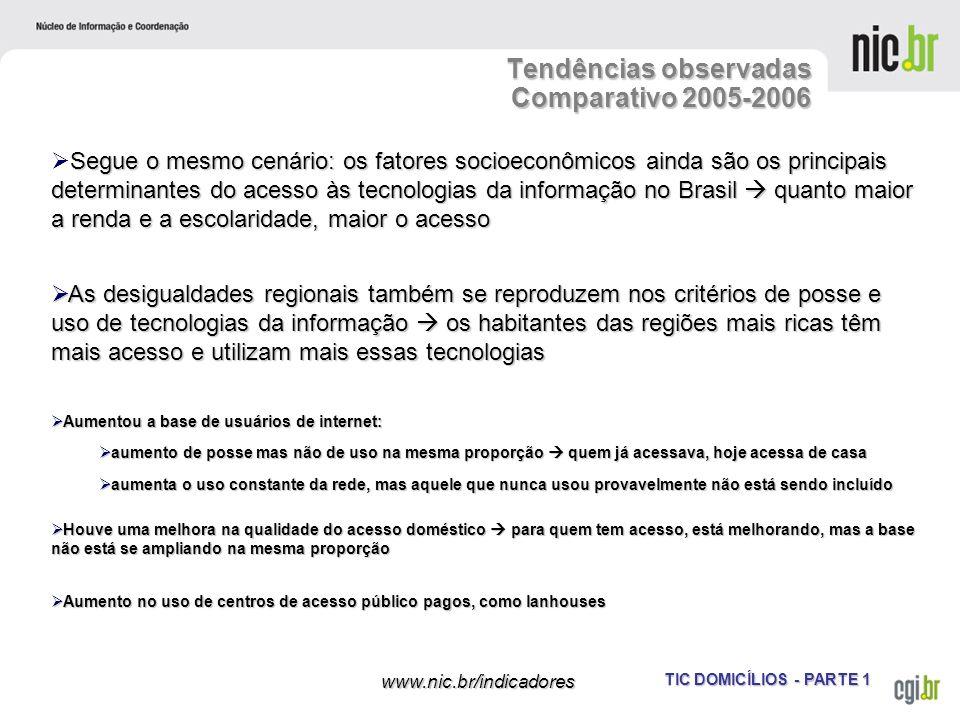 TIC DOMICÍLIOS - PARTE 1 www.nic.br/indicadores Conclusões da Pesquisa Segue o mesmo cenário: os fatores socioeconômicos ainda são os principais deter