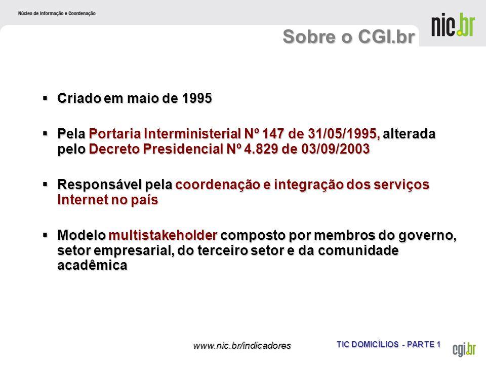 TIC DOMICÍLIOS - PARTE 1 www.nic.br/indicadores Criado em maio de 1995 Criado em maio de 1995 Pela Portaria Interministerial Nº 147 de 31/05/1995, alt