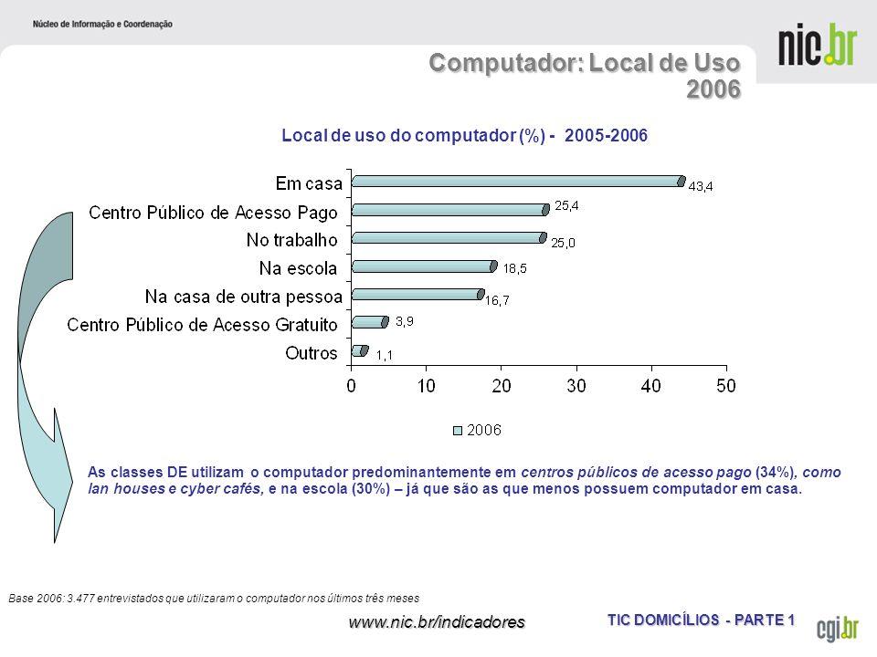TIC DOMICÍLIOS - PARTE 1 www.nic.br/indicadores Computador: Local de Uso 2006 Local de uso do computador (%) - 2005-2006 Base 2006: 3.477 entrevistado