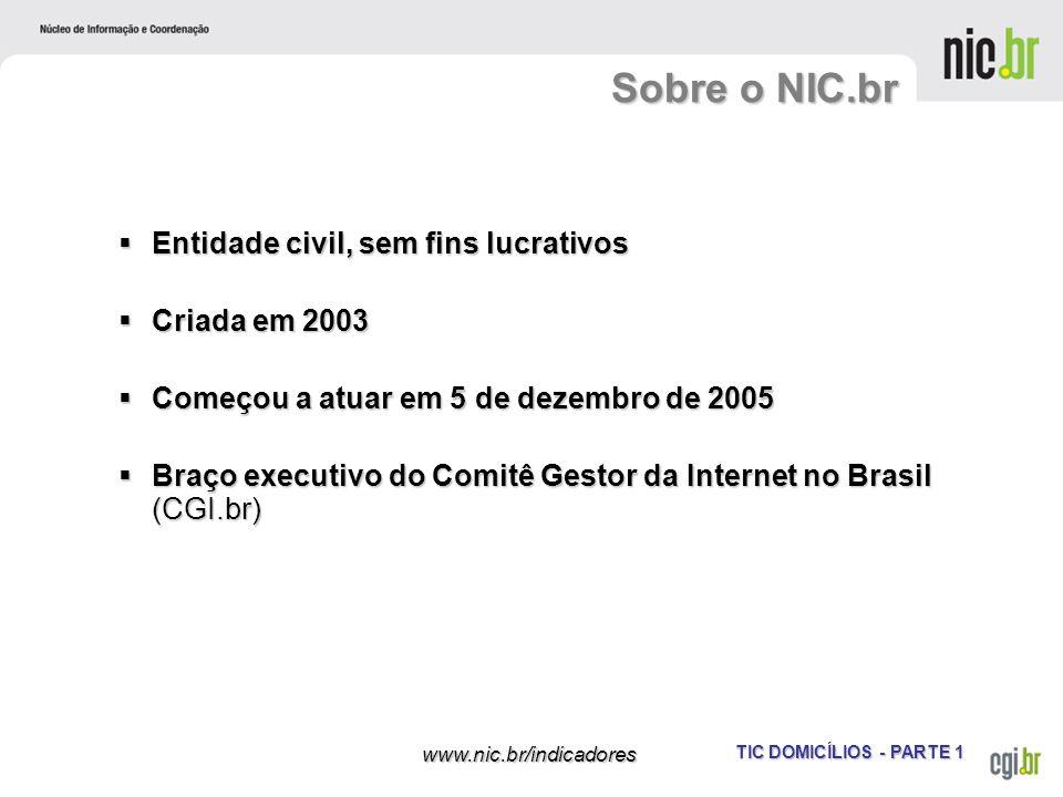 TIC DOMICÍLIOS - PARTE 1 www.nic.br/indicadores Entidade civil, sem fins lucrativos Entidade civil, sem fins lucrativos Criada em 2003 Criada em 2003