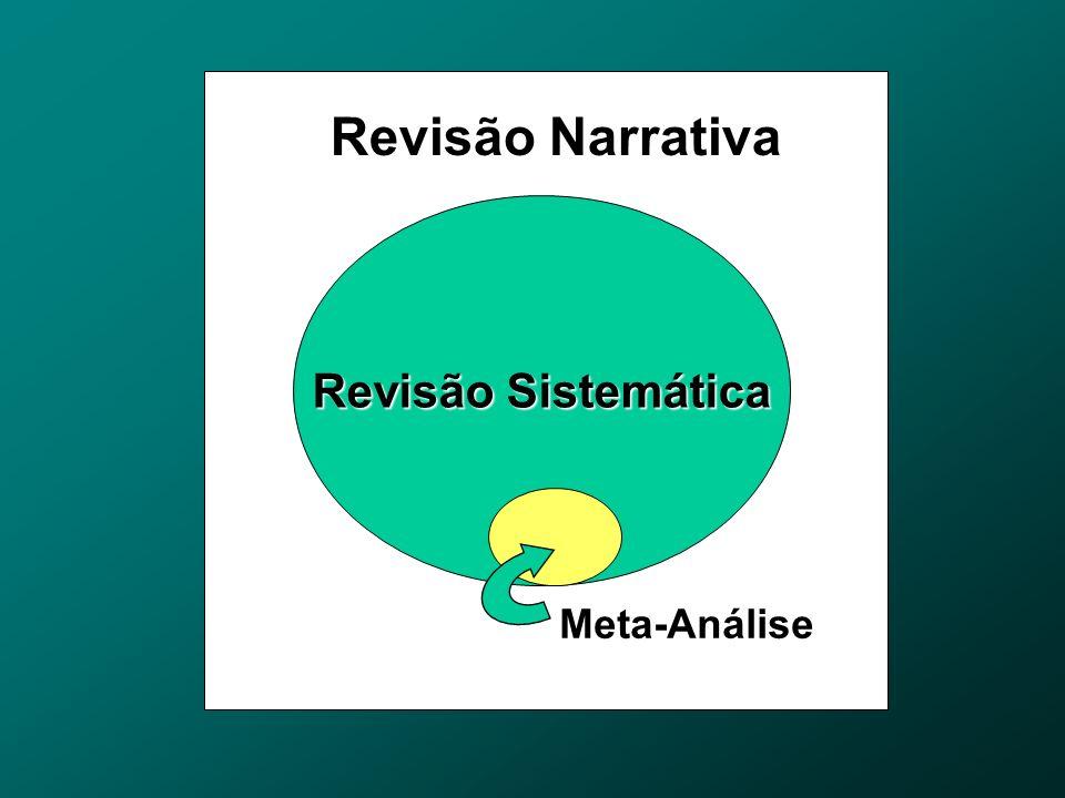 Revisão Sistemática Revisão sistemática é um método de investigação científica com planejamento e reunião de estudos originais, sintetizando os result