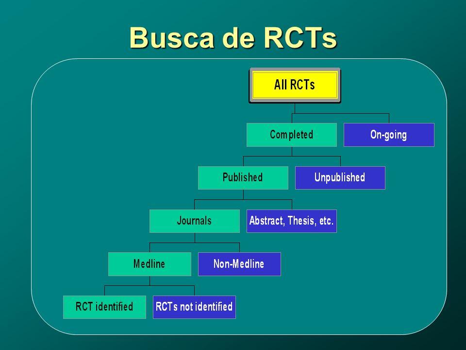 2 - Localização e seleção dos estudos Indústria Especialistas Referências Outras? Registro de ensaios clínicos Bases de dados
