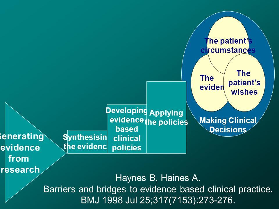 Paciente / doença Intervenção Variáveis Formulação do problema