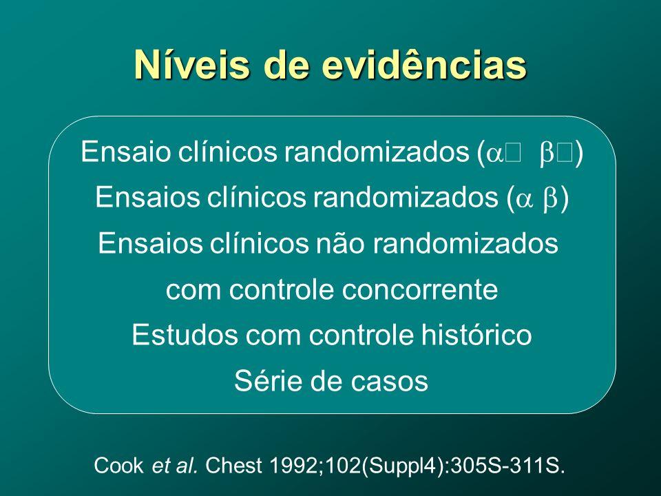 Ensaio clínicos randomizados ( ) Ensaios clínicos randomizados ( ) Ensaios clínicos não randomizados com controle concorrente Estudos com controle histórico Série de casos Níveis de evidências Cook et al.