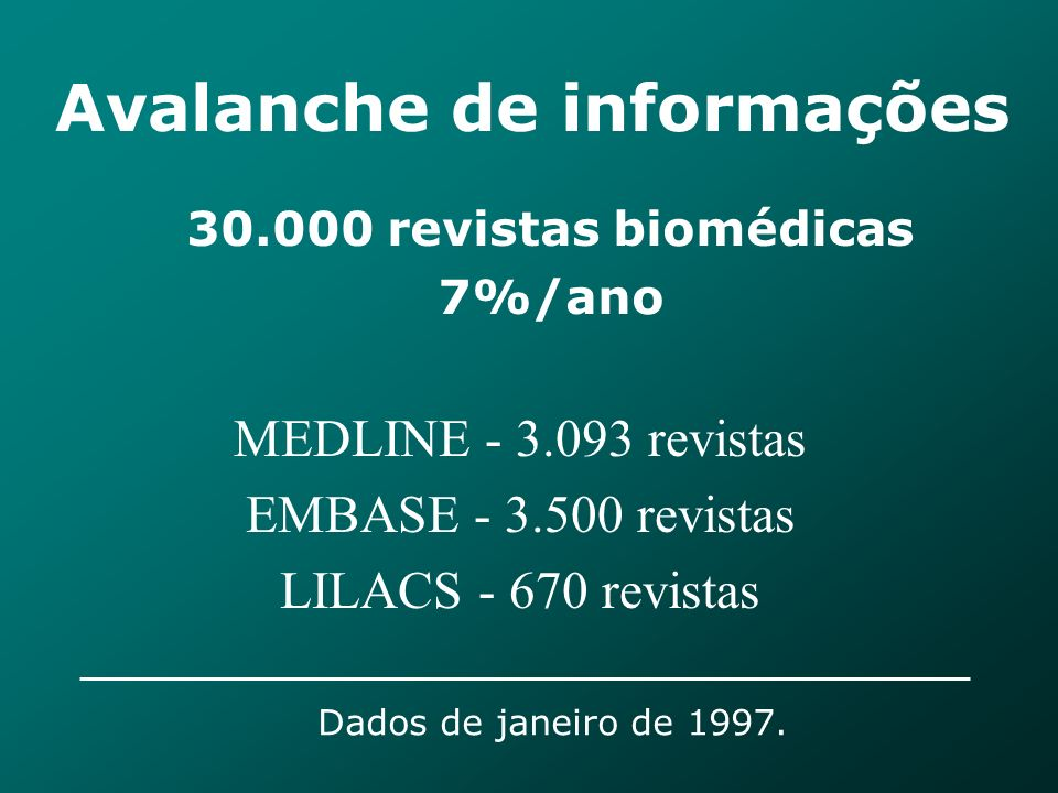 MEDLINE - 3.093 revistas EMBASE - 3.500 revistas LILACS - 670 revistas Dados de janeiro de 1997.
