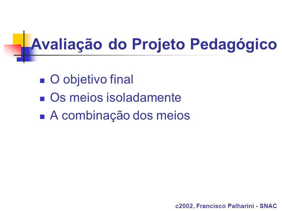Avaliação do Projeto Pedagógico O objetivo final Os meios isoladamente A combinação dos meios c2002, Francisco Palharini - SNAC