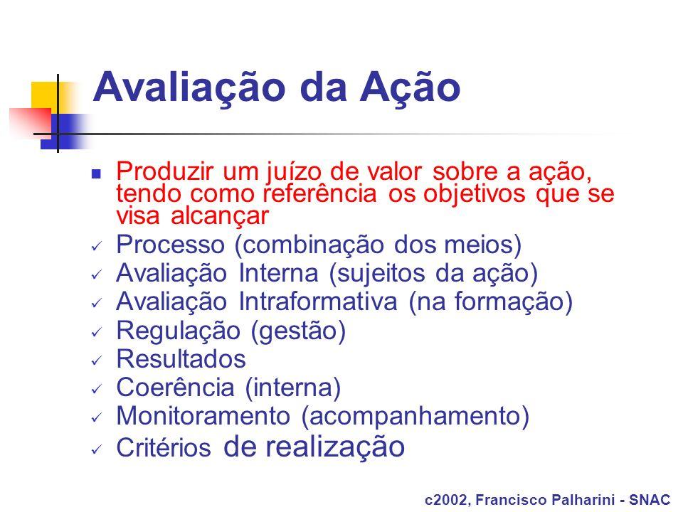 Avaliação da Ação Produzir um juízo de valor sobre a ação, tendo como referência os objetivos que se visa alcançar Processo (combinação dos meios) Ava
