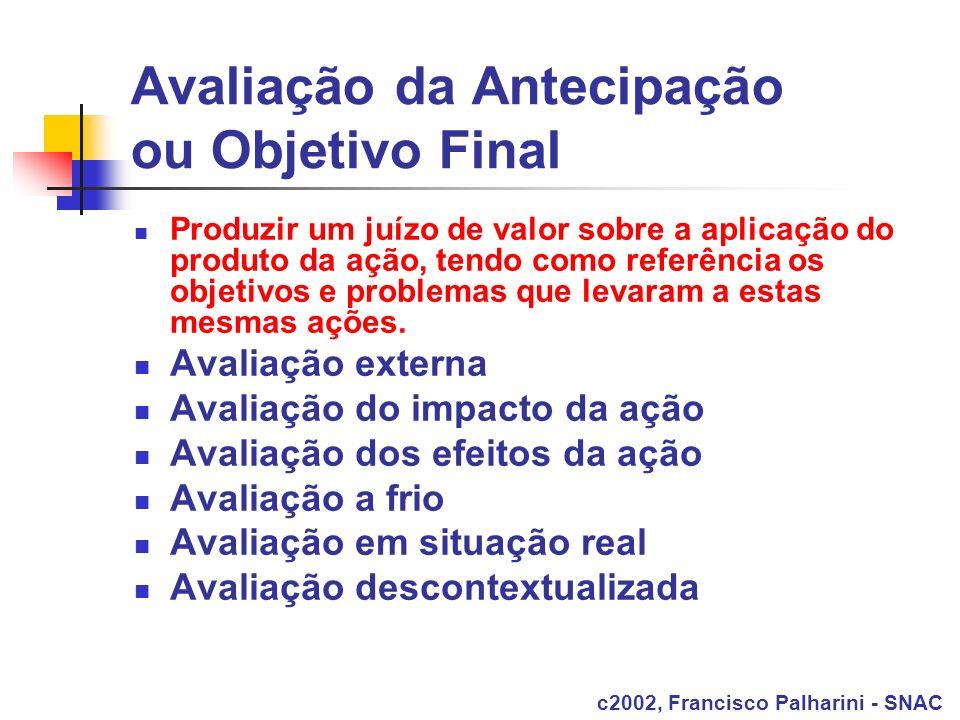 Avaliação da Antecipação ou Objetivo Final Produzir um juízo de valor sobre a aplicação do produto da ação, tendo como referência os objetivos e probl