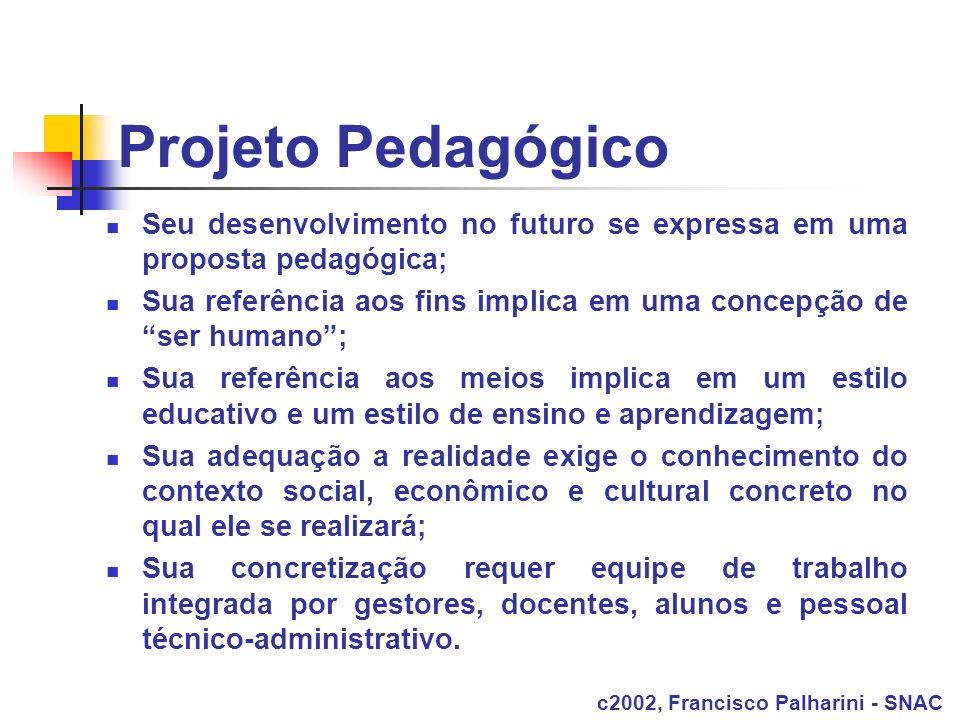 Projeto Pedagógico Seu desenvolvimento no futuro se expressa em uma proposta pedagógica; Sua referência aos fins implica em uma concepção de ser human