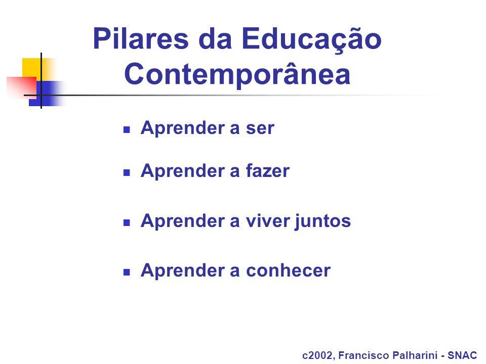 Pilares da Educação Contemporânea Aprender a ser Aprender a fazer Aprender a viver juntos Aprender a conhecer c2002, Francisco Palharini - SNAC